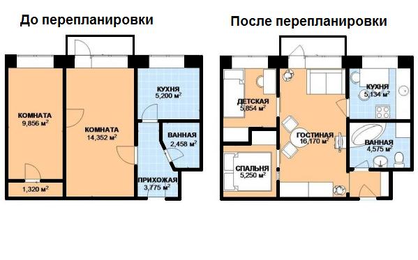 х комнатная квартира 467 серии без перепланировки