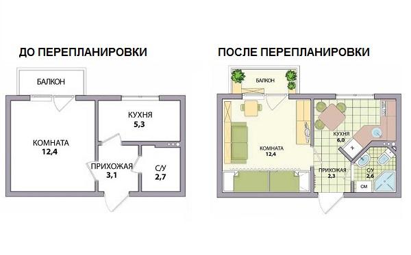 Перепланировка квартиры - согласование в Москве