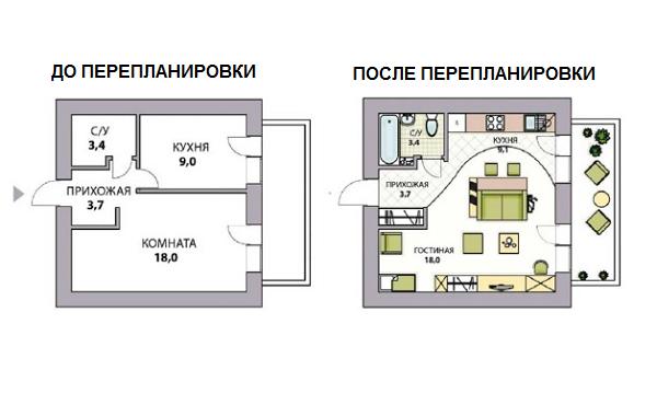 Дизайн интерьера Дизайн спальни в трехкомнатной квартире