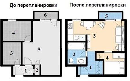 Перепланировка квартир в Екатеринбурге