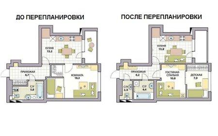 Узаконить перепланировку квартиры в Екатеринбурге